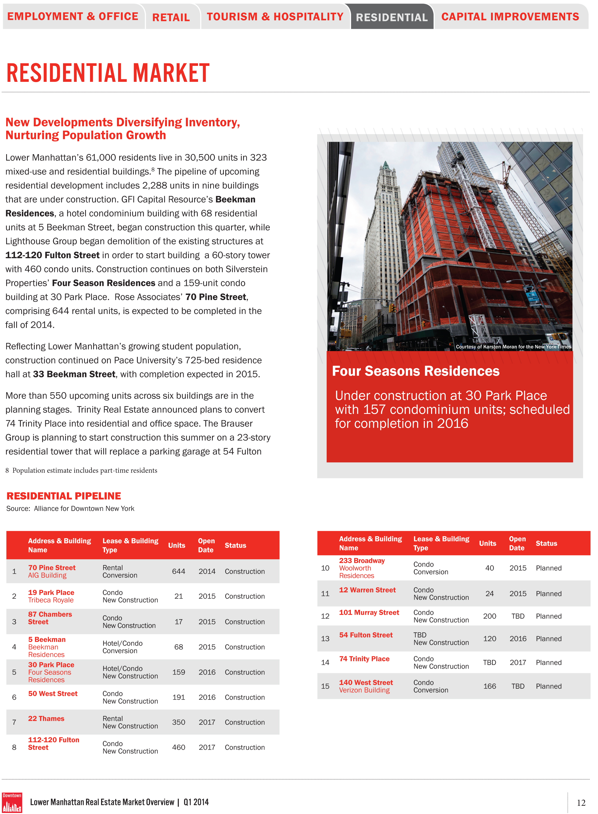 LM-Real-Estate-4Q2014-12